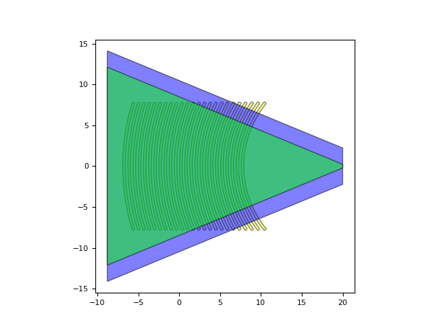 ../_images/sphx_glr_plot_gdsii_import_001.png