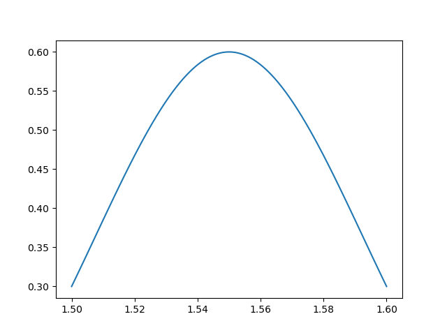 ../_images/sphx_glr_plot_gdsii_import_003.png